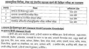 up Police asi syllabus in hindi