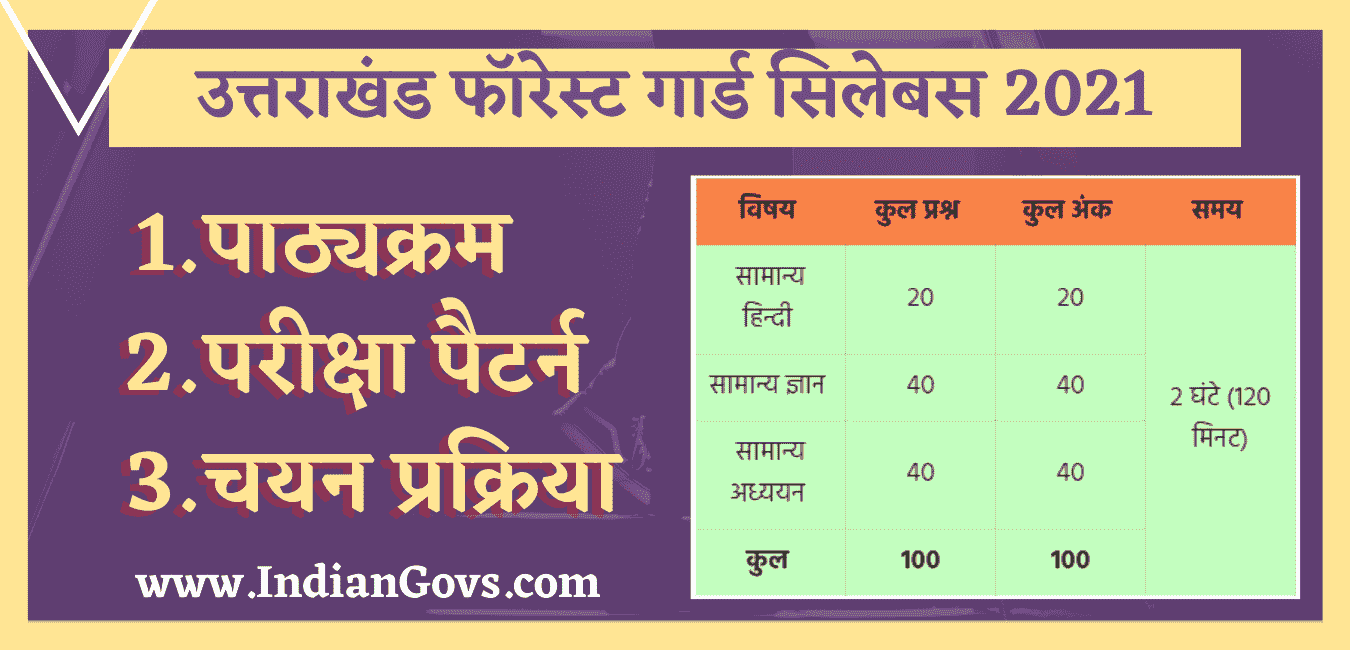 UKSSSC-Forest-Guard-Syllabus-2021-in-Hindi