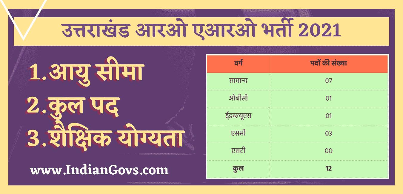 ukpsc ro aro recruitment in hindi 2021