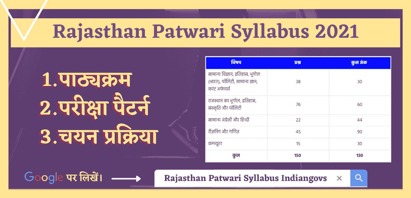 rajasthan-rsmssb-patwari-syllabus-2021